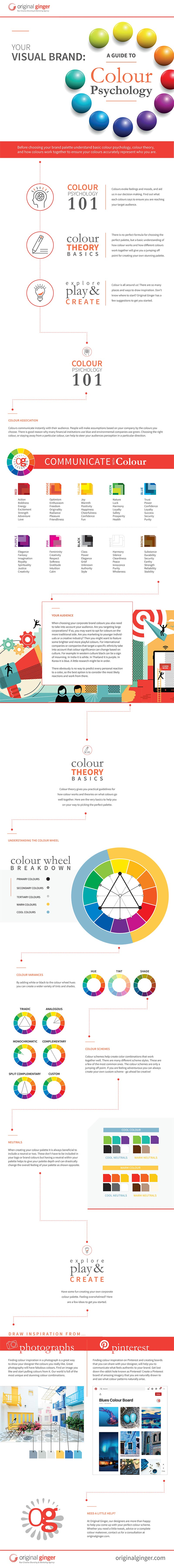 Original Ginger's Colour Psychology Infographic
