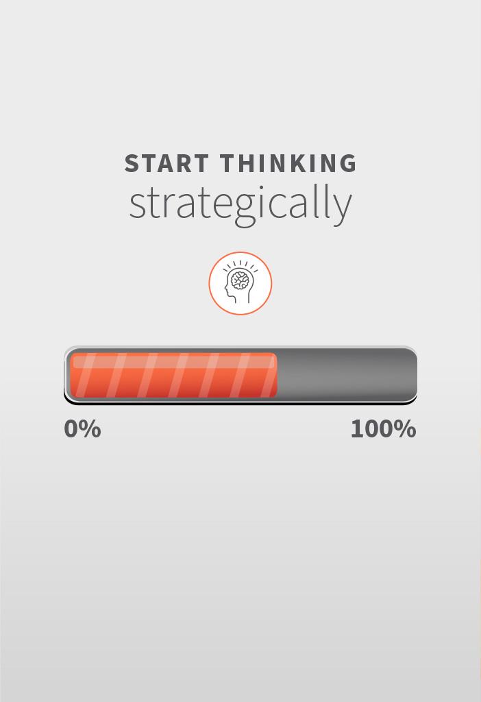 Brand Strategy Gallery Organized Thinking
