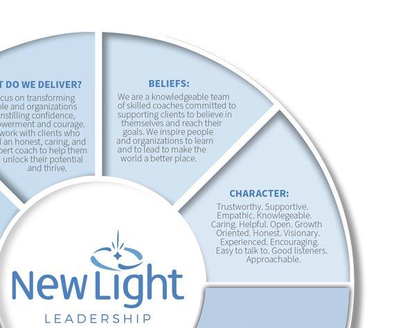 New Light Leadership Branding Project   by Original Ginger